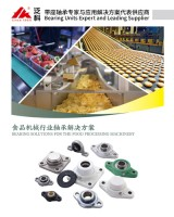 Food Processing Machinery Industry